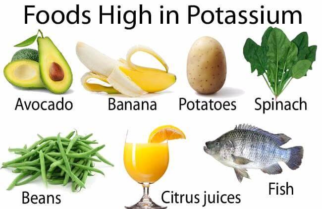 Potassium Foods Image NHI
